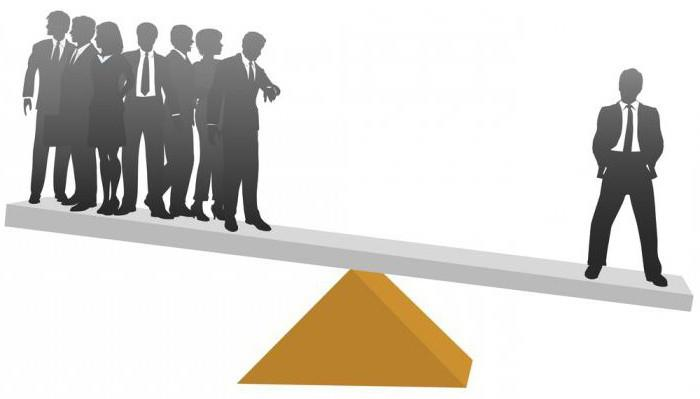 развитие рынка труда