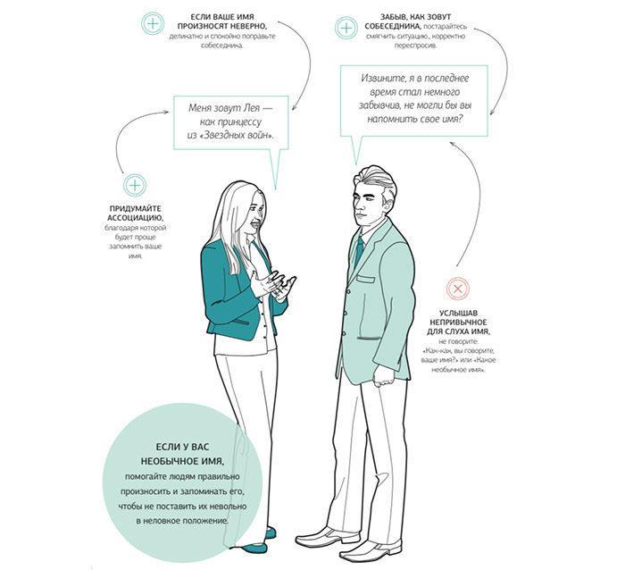 Как знакомится на деловой встрече