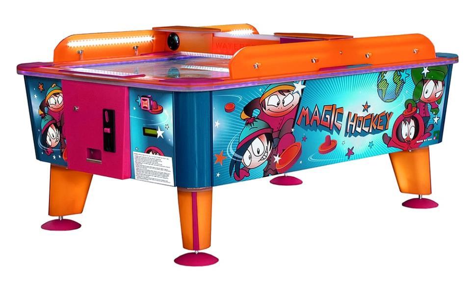 Затраты на организацию бизнеса в сфере детских игровых автоматов