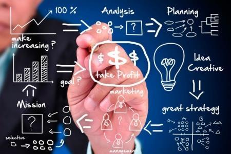 Функциональность бизнес-плана