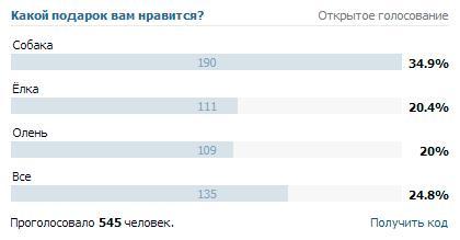 Опросы в ВКонтакте