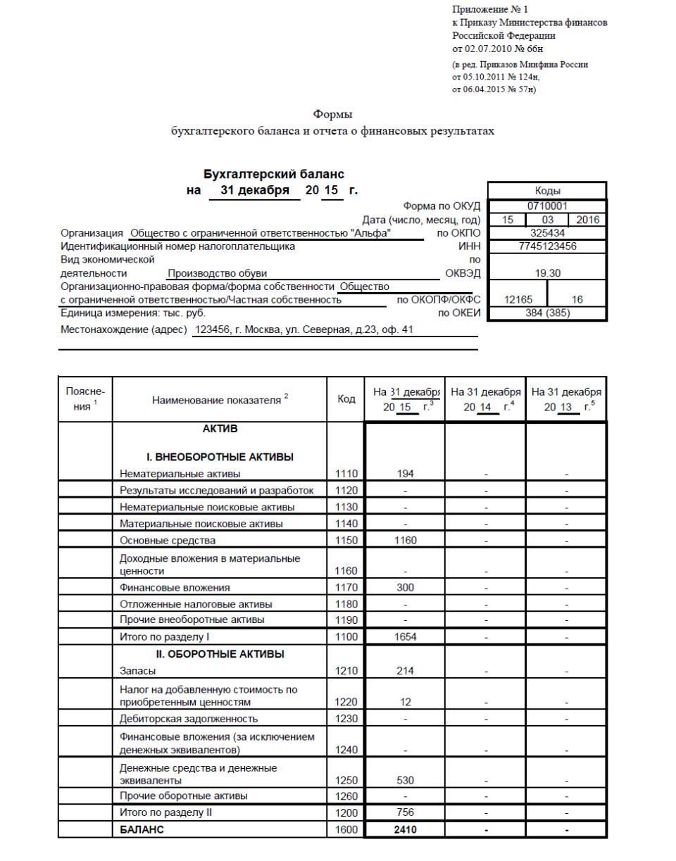 Бухгалтерский баланс ООО страница 1