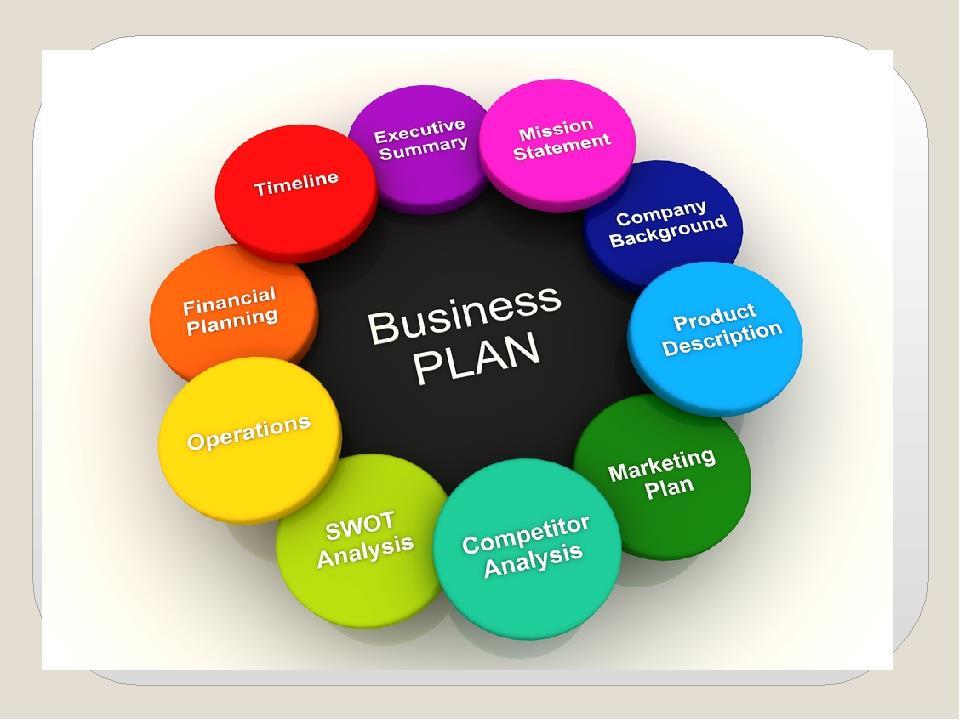 Последовательность разработки бизнес плана