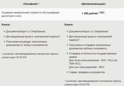 программа для ведения базы данных клиентов 9443