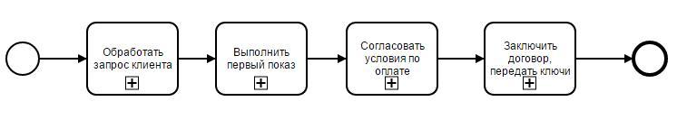 процессный подход