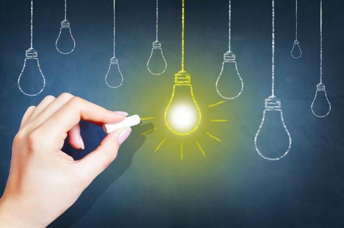 признаки малого предпринимательства